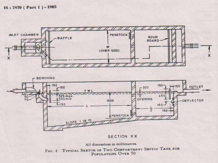 Septic Tank Process Design