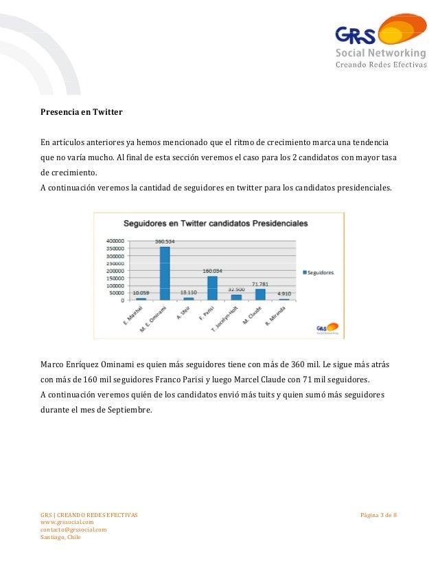 Presidenciales 2013: Análisis y estadísticas de candidatos en Redes Sociales durante Septiembre Slide 3