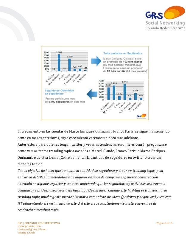 El crecimiento en las cuentas de Marco Enríquez Ominami y Franco Parisi se sigue manteniendo como en meses anteriores, cuy...