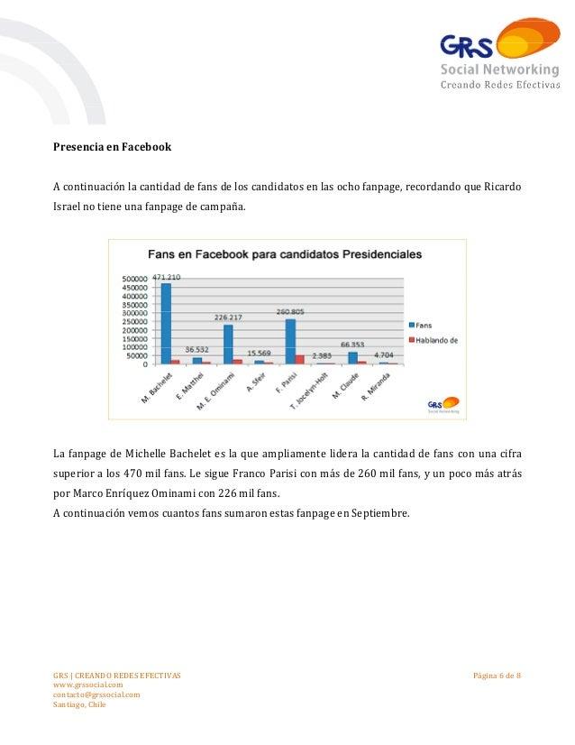 Presencia en Facebook  A continuación la cantidad de fans de los candidatos en las ocho fanpage, recordando que Ricardo Is...