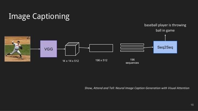 Image Captioning 16 VGG 14 x 14 x 512 196 x 512 Seq2Seq 196 sequences