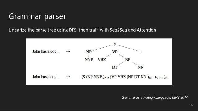 Grammar parser 17 Grammar as a Foreign Language, NIPS 2014