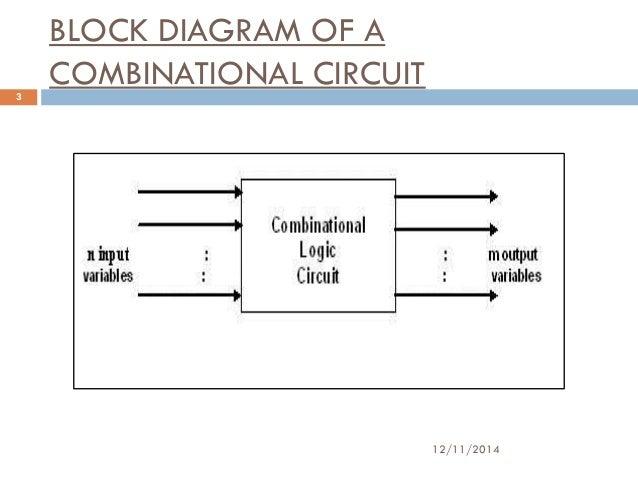 logic block diagram symbols Digital Logic Symbols logic block diagram symbols free wiring diagram for you