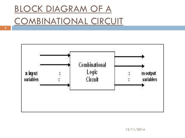 sequential circuits in digital logic design