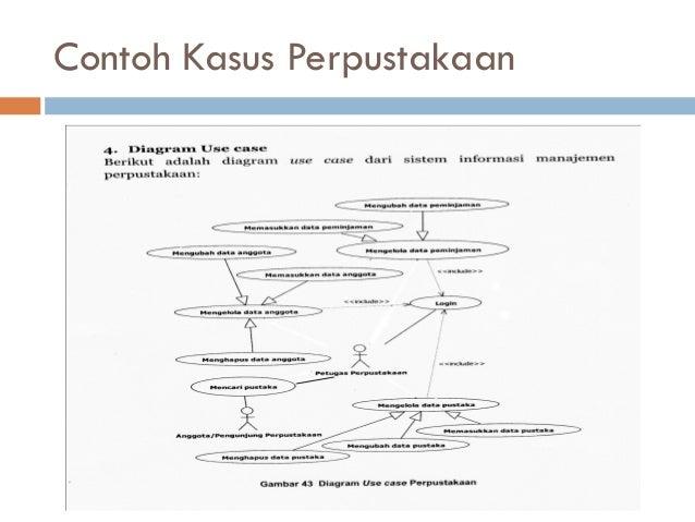 Sequence diagram contoh sequence diagram 16 ccuart Choice Image