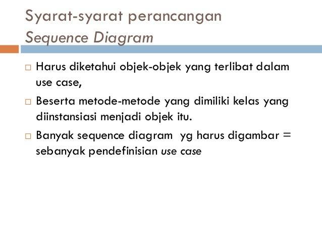 Sequence diagram 3 syarat syarat perancangan sequence diagram ccuart Choice Image