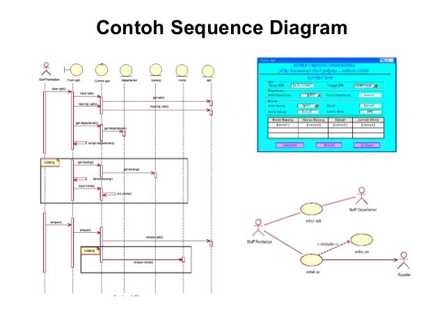 Sequence diagram diagram contoh kasus penggajian acknowledgments evi lutfi muktar sequence ddiiaaggrraamm iinnppuutt ddaattaa ppeeggaawwaaii ccuart Choice Image