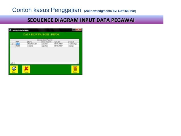 Sequence diagram contoh ccuart Choice Image