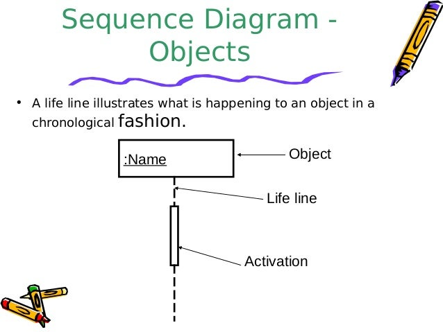 Sequence diagrams sequence diagram ccuart Images