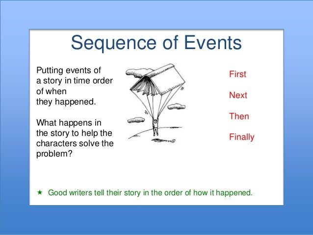 Image result for sequencing events in the story