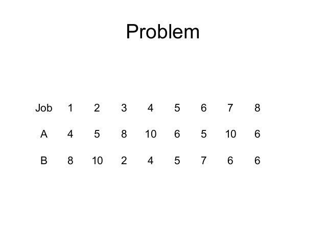 Problem Job 1 2 3 4 5 6 7 8 A 4 5 8 10 6 5 10 6 B 8 10 2 4 5 7 6 6