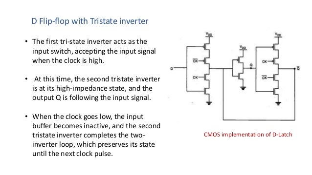 simplified schematic view timing diagram of the cmos d-latch