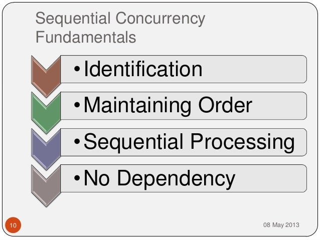 Sequential ConcurrencyFundamentals08 May 201310•Identification•Maintaining Order•Sequential Processing•No Dependency