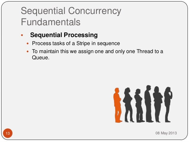 Sequential ConcurrencyFundamentals08 May 201313 Sequential Processing Process tasks of a Stripe in sequence To maintain...