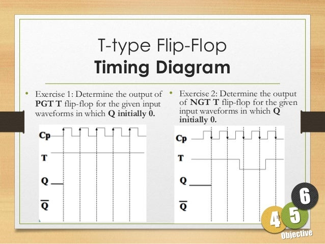 29 T Flip Flop Timing Diagram