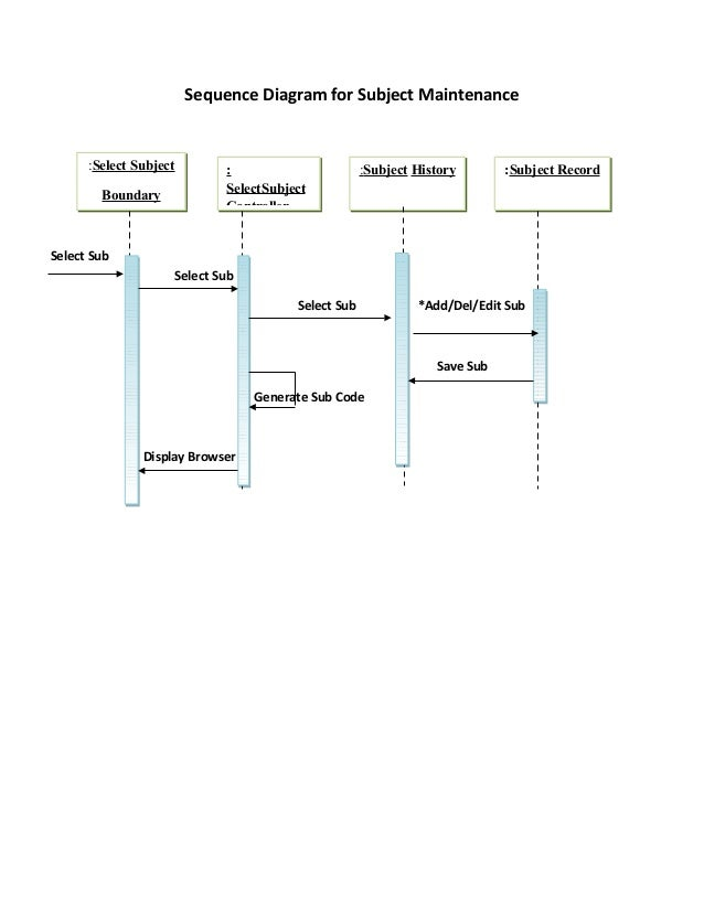 Sequnce diagram for online examination system ccuart Choice Image