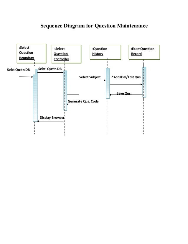 Sequnce diagram for online examination system sequence diagram ccuart Choice Image