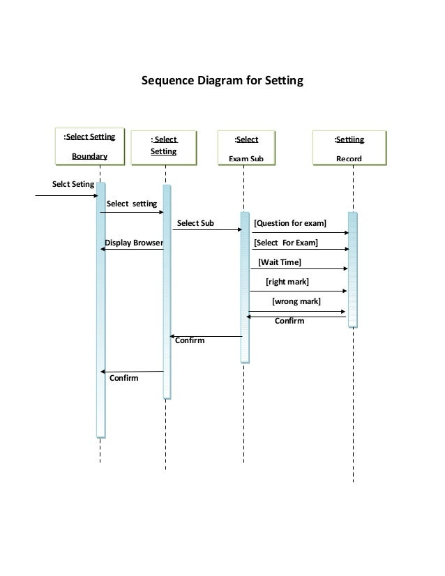 Sequnce diagram for online examination system sequence diagram ccuart Images