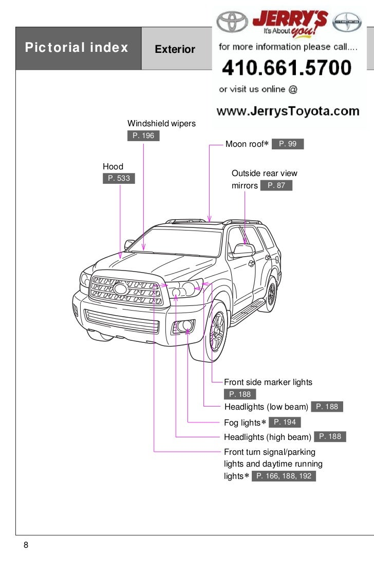 2012 toyota sequoia pictoral index rh slideshare net 2011 Toyota Sequoia Parts Diagram 2001 Toyota Sequoia Parts Diagram