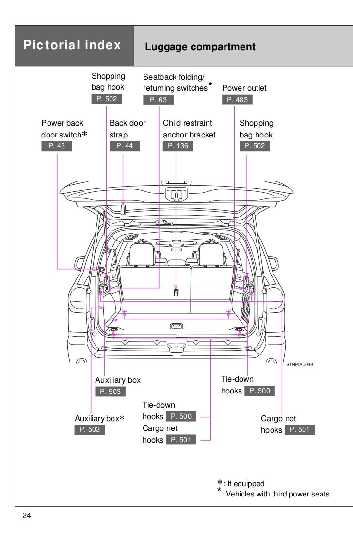 2014 toyota sequoia wiring diagram