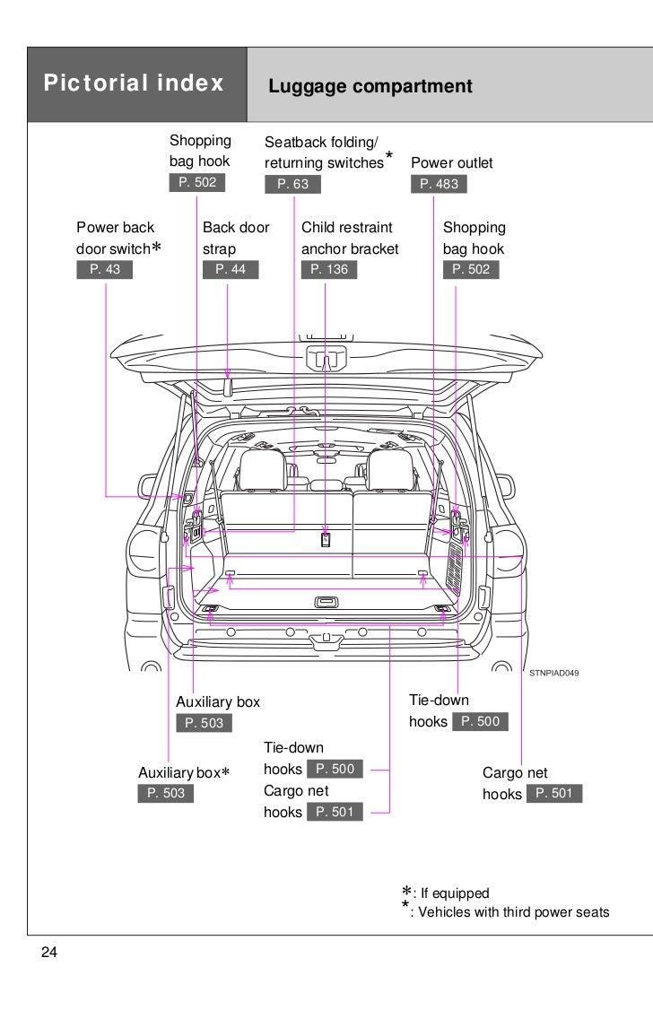2014 toyota sequoia wiring diagram - wiring diagram wiring diagram 2014 dodge grand caravan #8