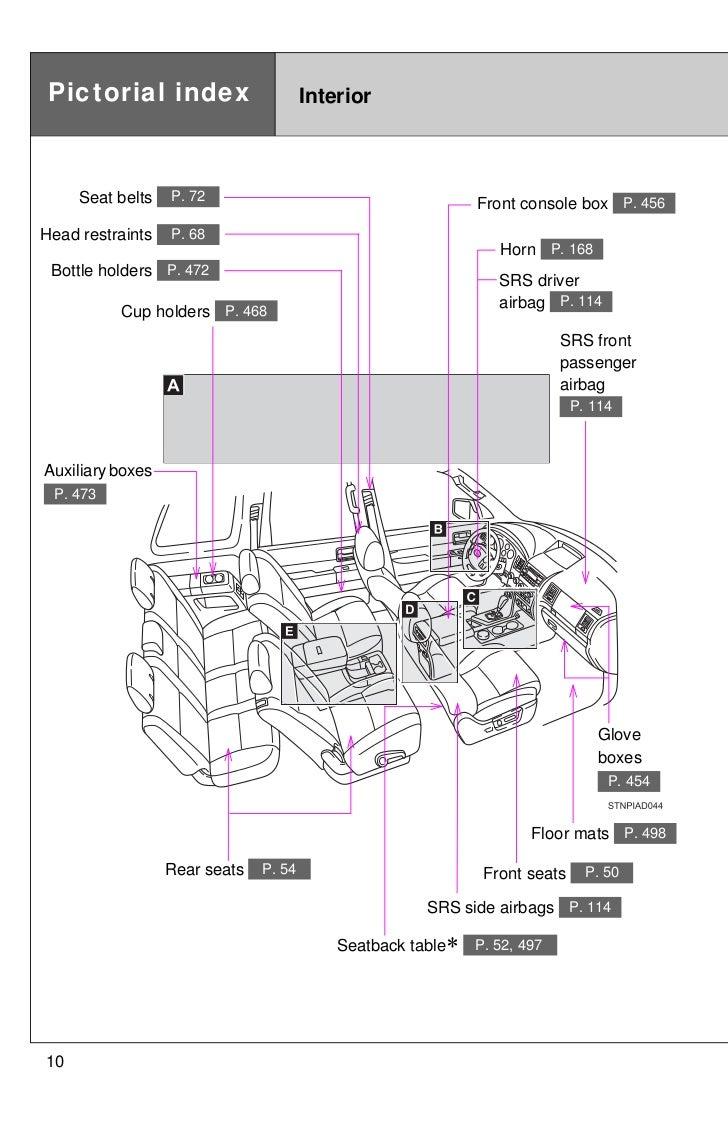 2012 Toyota Sequoia Pictoral Index Engine Diagram