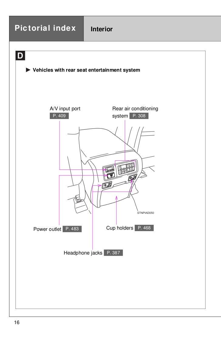 2012 Toyota Sequoia Pictoral Index # Banc Bois Inde