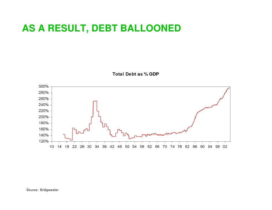 Sequoia Capital Economic Crisis And Venture Capital