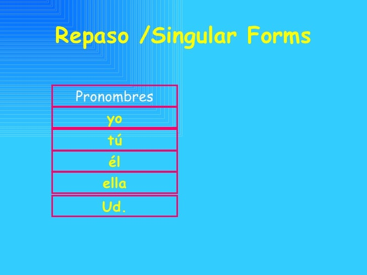 Conjugating the Verb SER (To be)