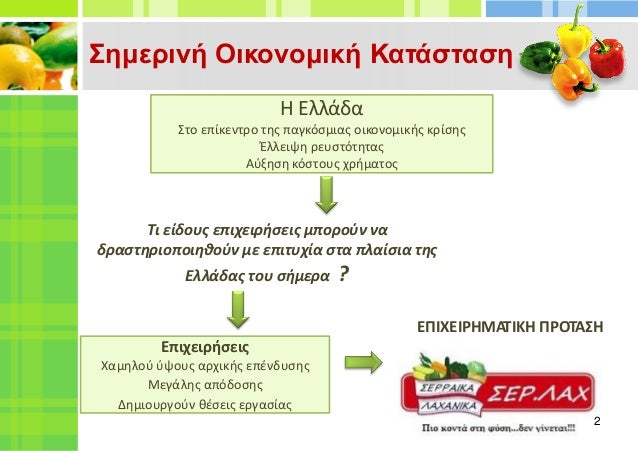 Συμμετοχή του 6ου Γυμνασίου Σερρών στον Διαγωνισμό Επιχειρηματικότητας 2015-2016 με τη δημιουργία της επιχείρησης Ser.lax Slide 2