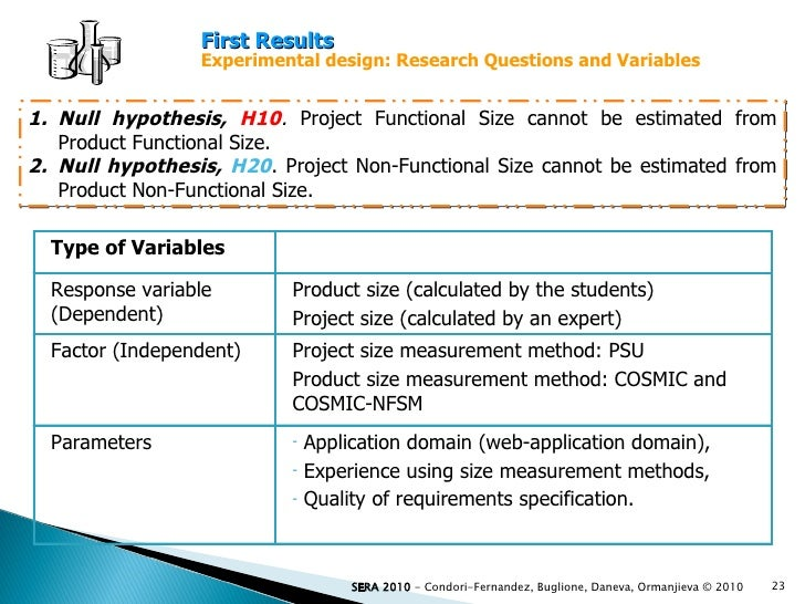 the independent and dependent types of variables and the experimental and non experimental approach  3 research designs - download as  dependent and independent variables,  examining relationship from effect to causetypes of non experimental.