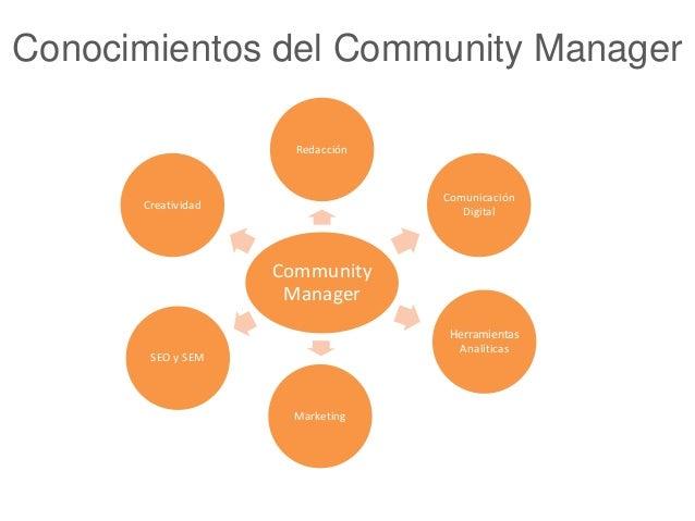 Ser Community Manager en agencia  Slide 3