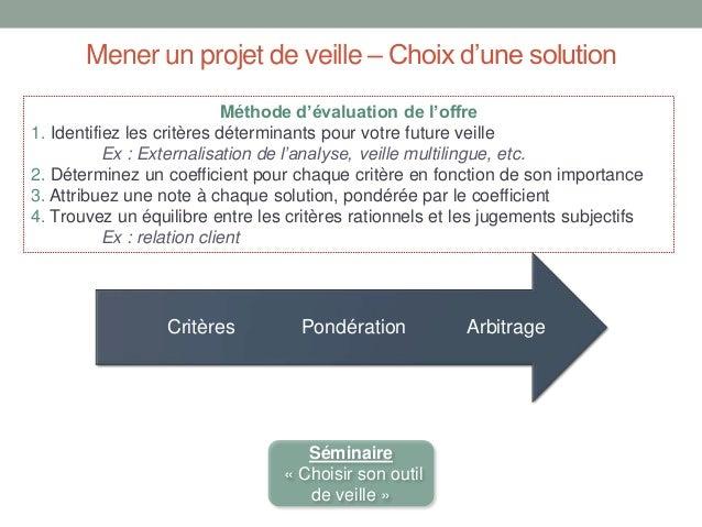 Mener un projet de veille – Choix d'une solution Méthode d'évaluation de l'offre 1. Identifiez les critères déterminants p...