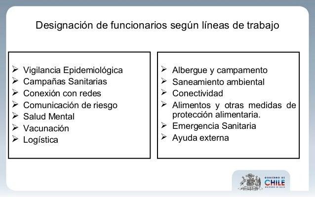 Designación de funcionarios según líneas de trabajo  Vigilancia Epidemiológica  Campañas Sanitarias  Conexión con redes...