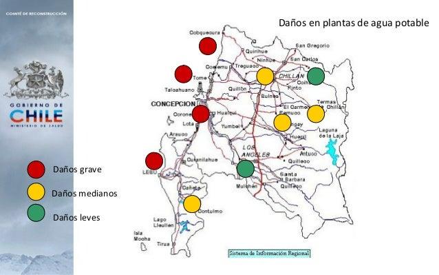 Daños en plantas de agua potable Daños medianos Daños leves Daños grave