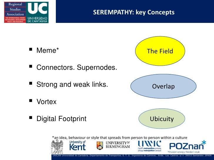 SEREMPATHY: key Concepts   Meme*                                                                                  The Fie...