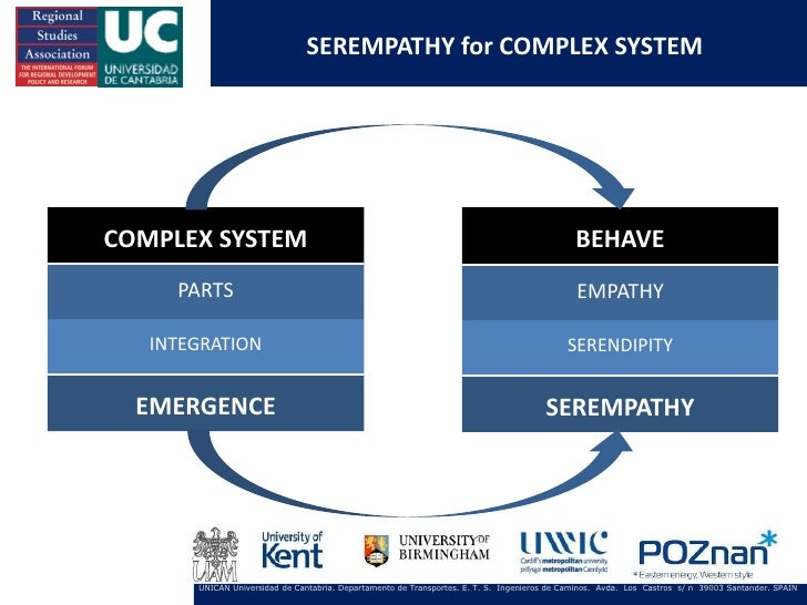 SEREMPATHY for COMPLEX SYSTEMCOMPLEX SYSTEM                                                                               ...
