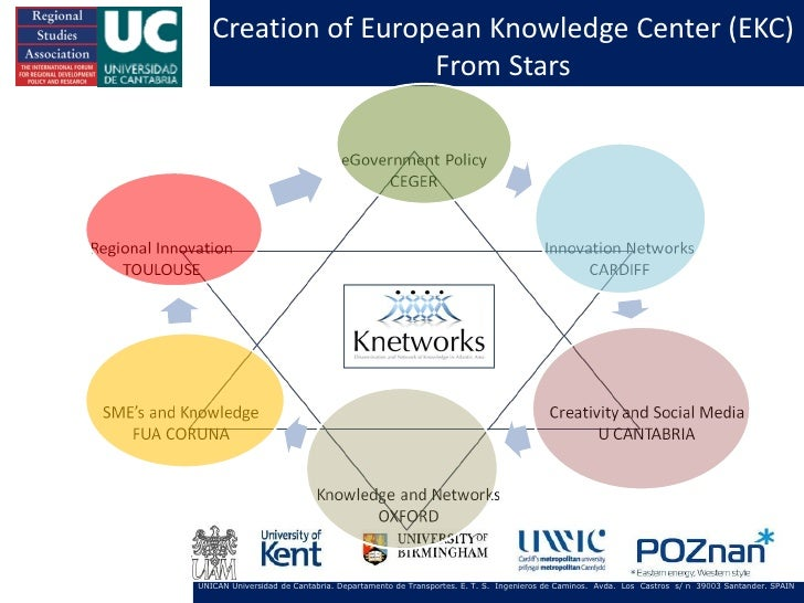 Creation of European Knowledge Center (EKC)                    From StarsUNICAN Universidad de Cantabria. Departamento de ...
