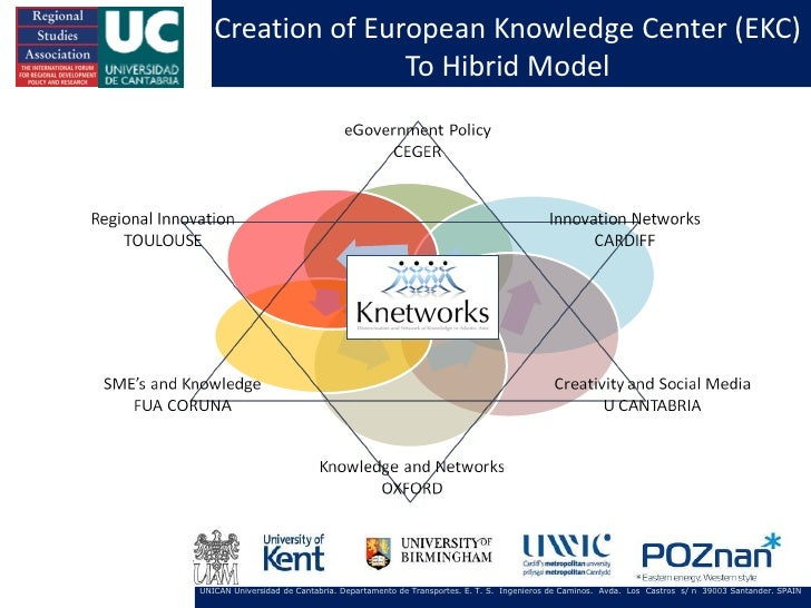 Creation of European Knowledge Center (EKC)                  To Hibrid ModelUNICAN Universidad de Cantabria. Departamento ...