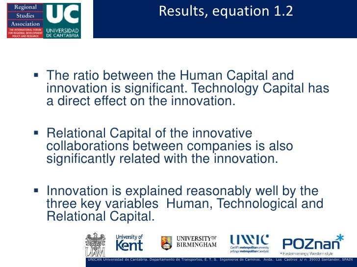 Results, equation 1.2 The ratio between the Human Capital and  innovation is significant. Technology Capital has  a direc...