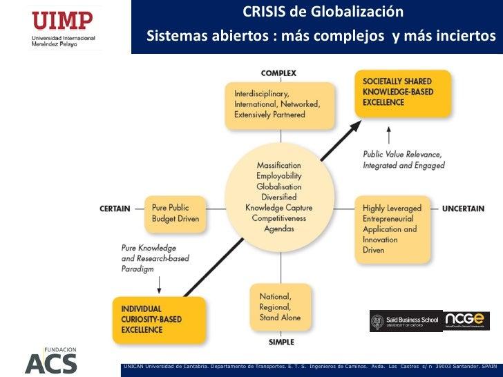 CRISIS de Globalización        Sistemas abiertos : más complejos y más inciertosUNICAN Universidad de Cantabria. Departame...