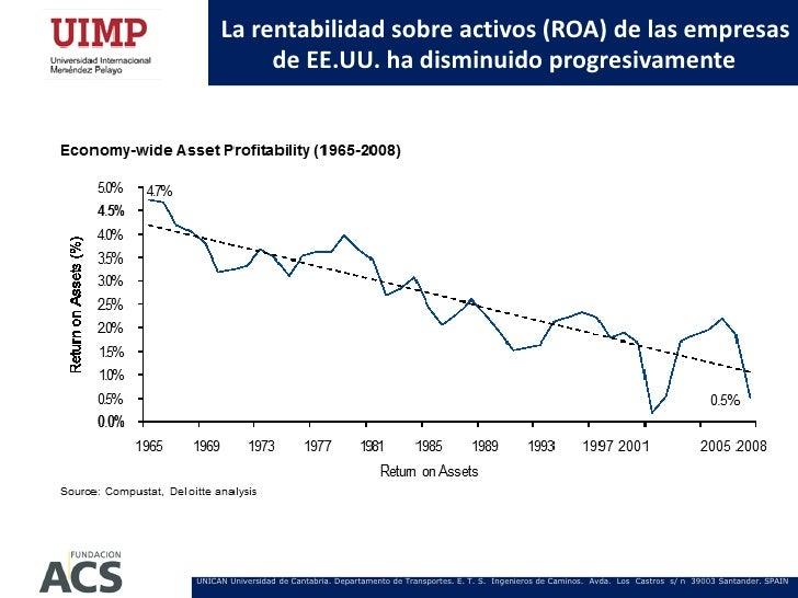 La rentabilidad sobre activos (ROA) de las empresas          de EE.UU. ha disminuido progresivamenteUNICAN Universidad de ...