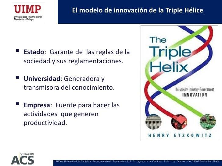 El modelo de innovación de la Triple Hélice   Estado: Garante de las reglas de la    sociedad y sus reglamentaciones.   ...