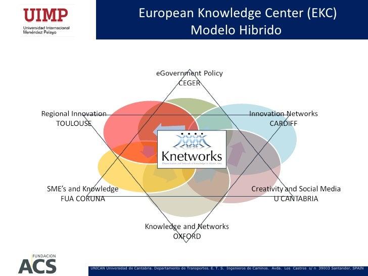 European Knowledge Center (EKC)                                Modelo HibridoUNICAN Universidad de Cantabria. Departamento...