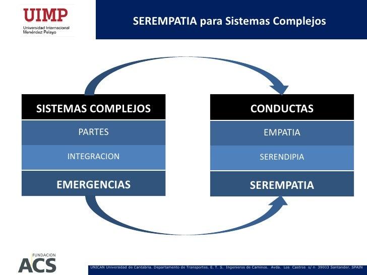 SEREMPATIA para Sistemas ComplejosSISTEMAS COMPLEJOS                                                                      ...