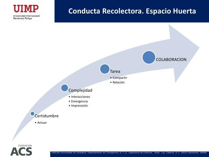 Conducta Recolectora. Espacio Huerta                                                                                      ...