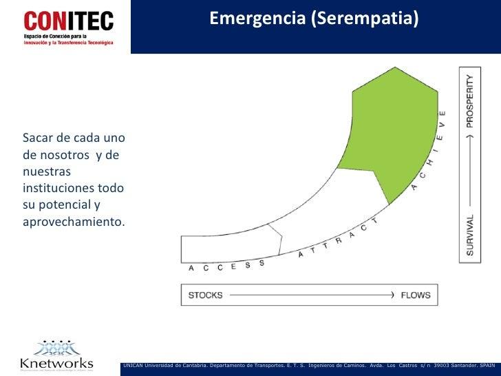 Emergencia (Serempatia)Sacar de cada unode nosotros y denuestrasinstituciones todosu potencial yaprovechamiento.          ...