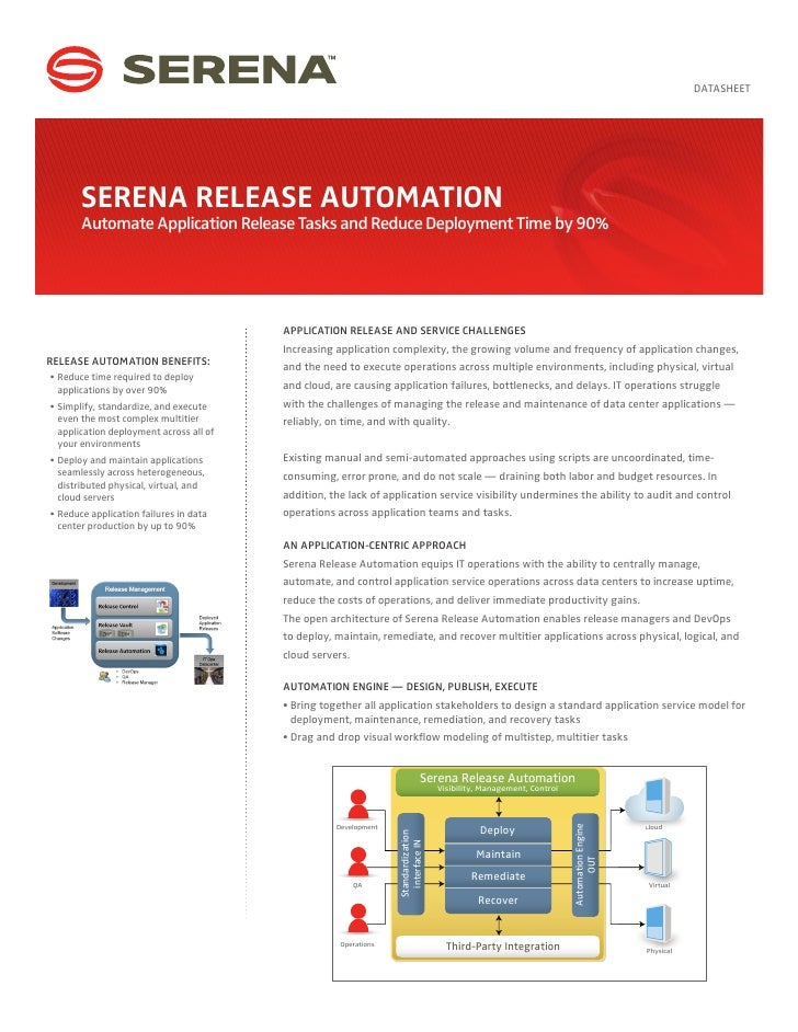 DATASHEET       SERENA RELEASE AUTOMATION       Automate Application Release Tasks and Reduce Deployment Time by 90%      ...