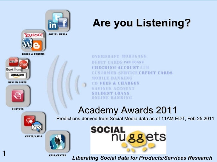 Are you Listening? Academy Awards 2011 Predictions derived from Social Media data as of 11AM EDT, Feb 25,2011 Liberating S...