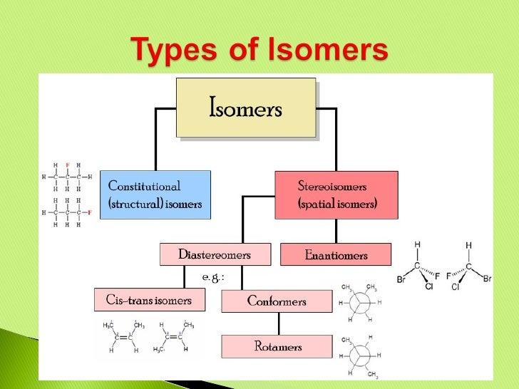 R s stereochemistry